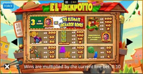 El Jackpotto UK slot game