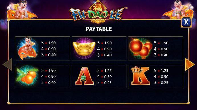 Fu Dao Le UK slot game