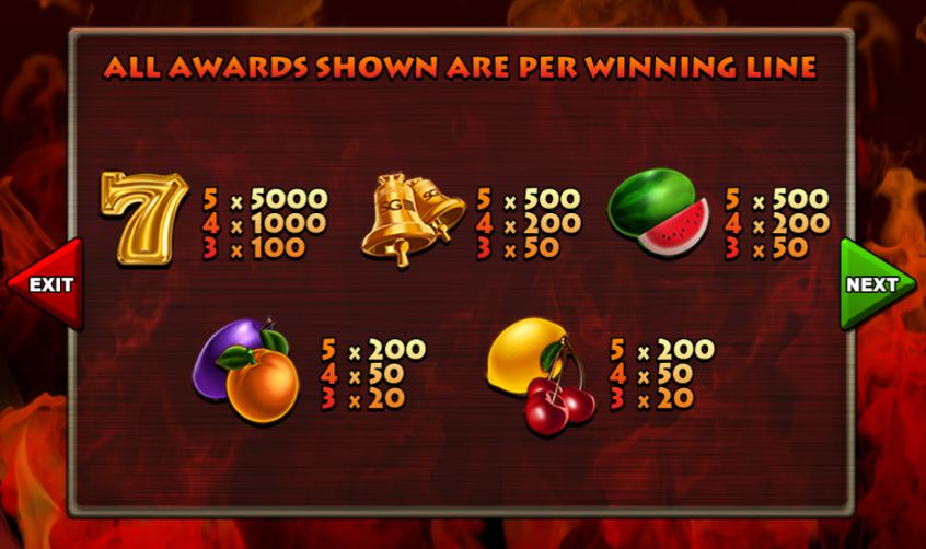 Hot Frootastic UK slot game