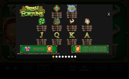 Irish Fortune UK slot game