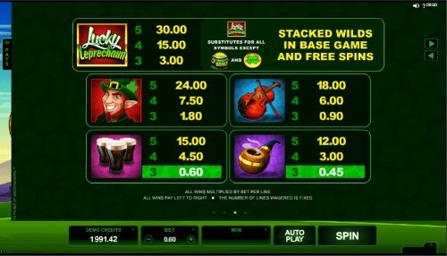 Lucky Leprechaun UK slot game