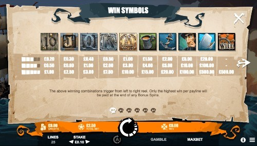 Moby Dick UK slot game