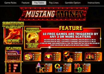 Mustang Gold UK slot game