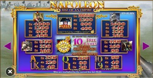 Napoleon UK slot game