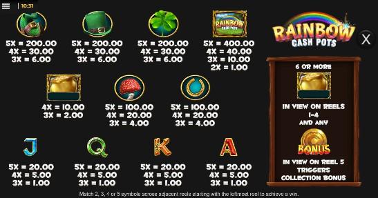 Rainbow Cash Pots UK slot game