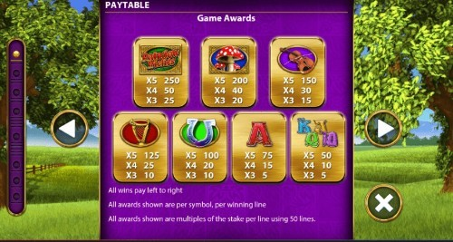 Rainbow Riches: Drops of Gold UK slot game