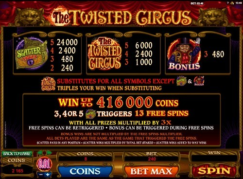 The Twisted Circus UK slot game