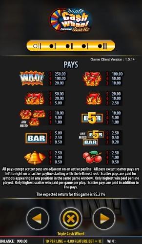 Triple Cash Wheel UK slot game