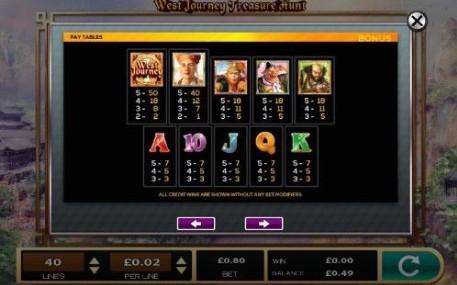 West Journey Treasure Hunt UK slot game