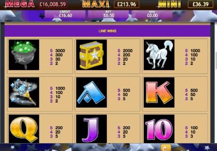 White Wizard Jackpot UK slot game