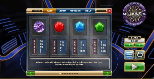Who Wants to be a Millionaire UK slot game